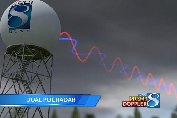 Dual Pol Radar